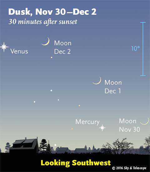 astro-dusk-113016