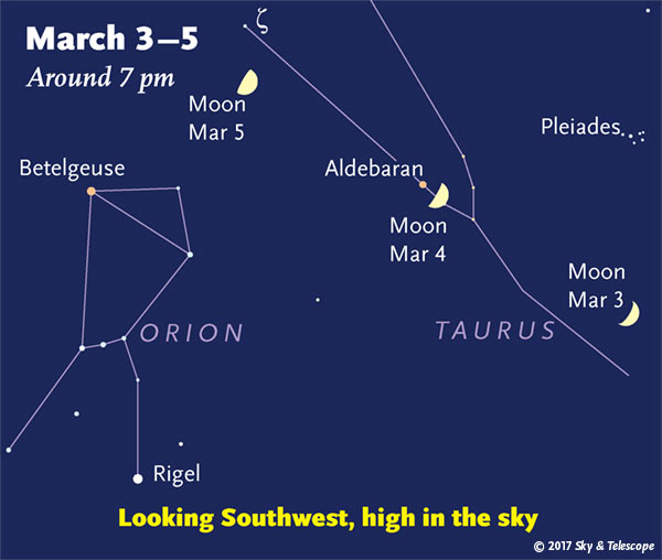 030317-astro-webvic17_mar04ev_7pm